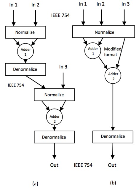 digital signal processing dictionary